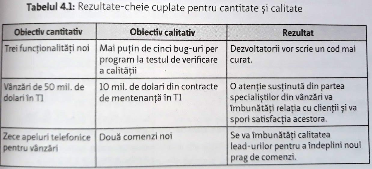 obiective-calitative-cantitative-aliniere-okr